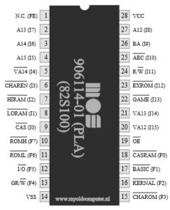 Commodore 64 PLA